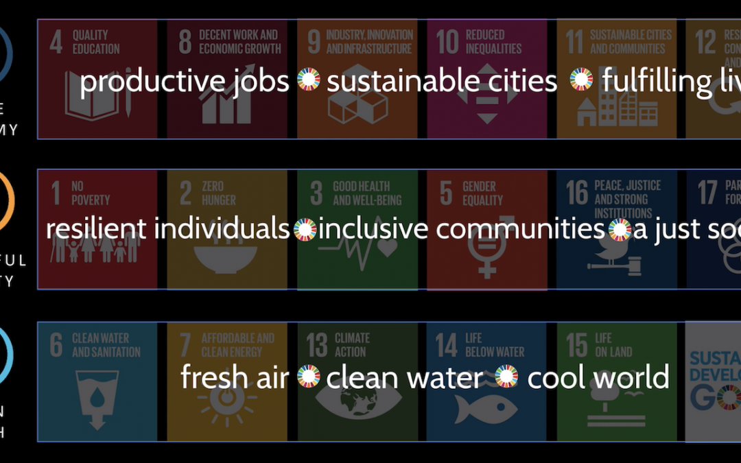 A brand new way of looking at the Global Goals